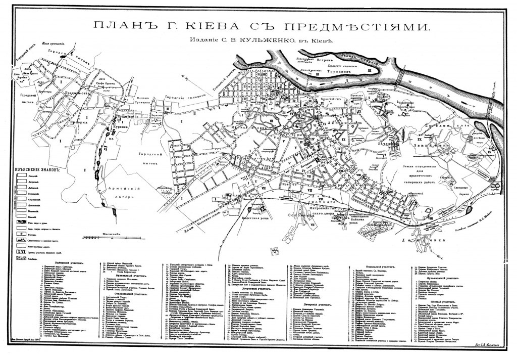 Photo plan of Kyiv XIX century.